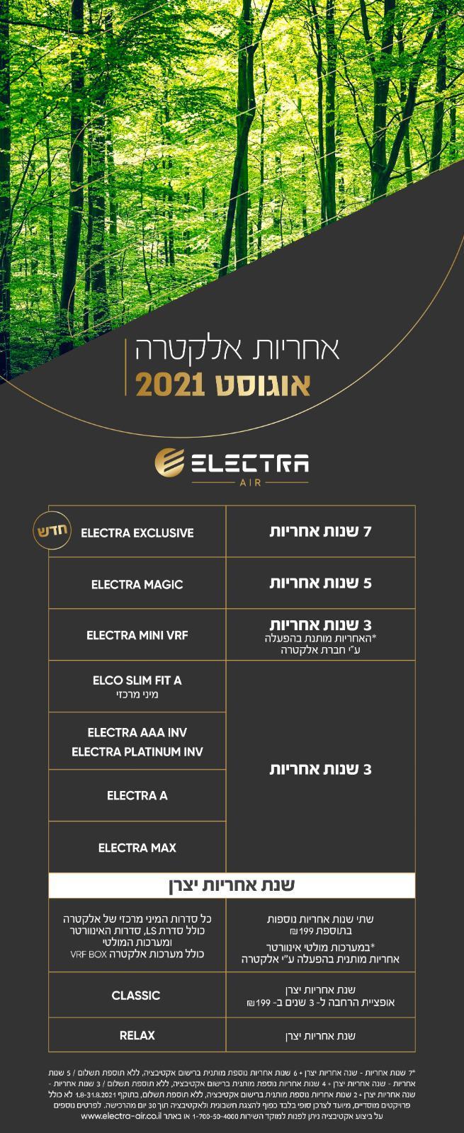 אחריות אלקטרה יולי 2021